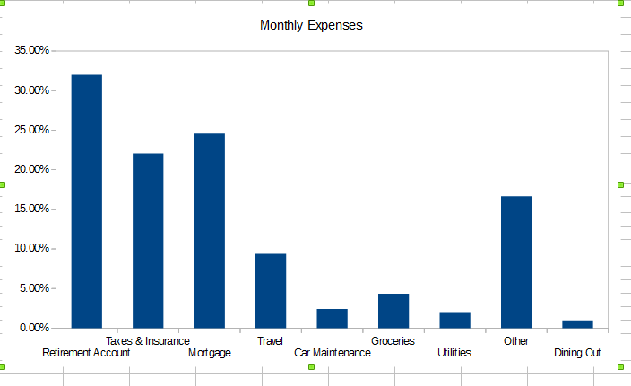 January 2016 Expenses